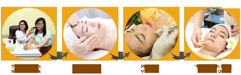 Quy trình điều trị sẹo rỗ tại Beryl Beauty